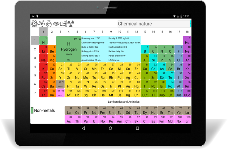 Periodic table of elements android app homeschool world forum periodic table of elements android app urtaz Images